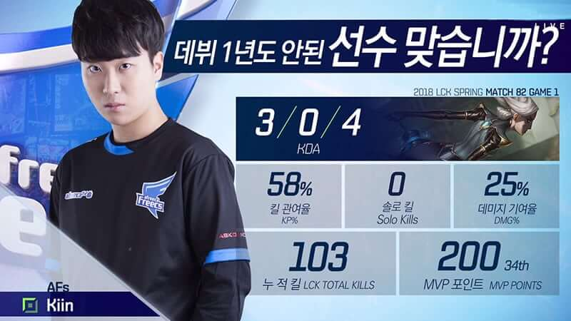 Afreeca Freecs Top laner