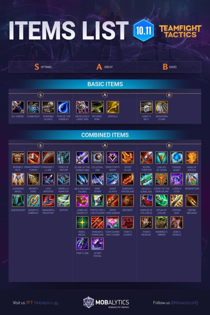 TFT Cheat Sheet - Increase Your Win Rate With This Sheet