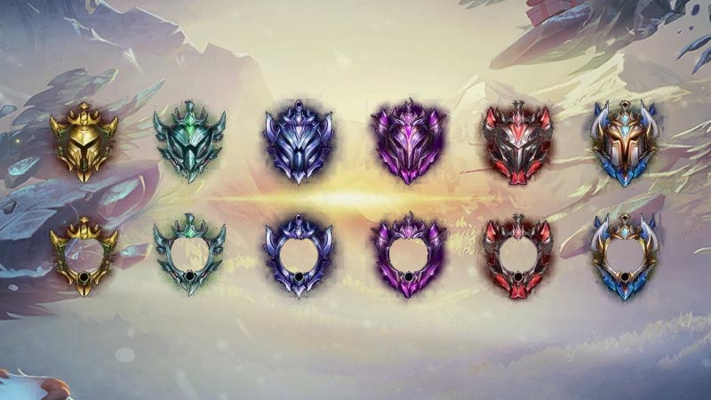 League of Legends Ranking System