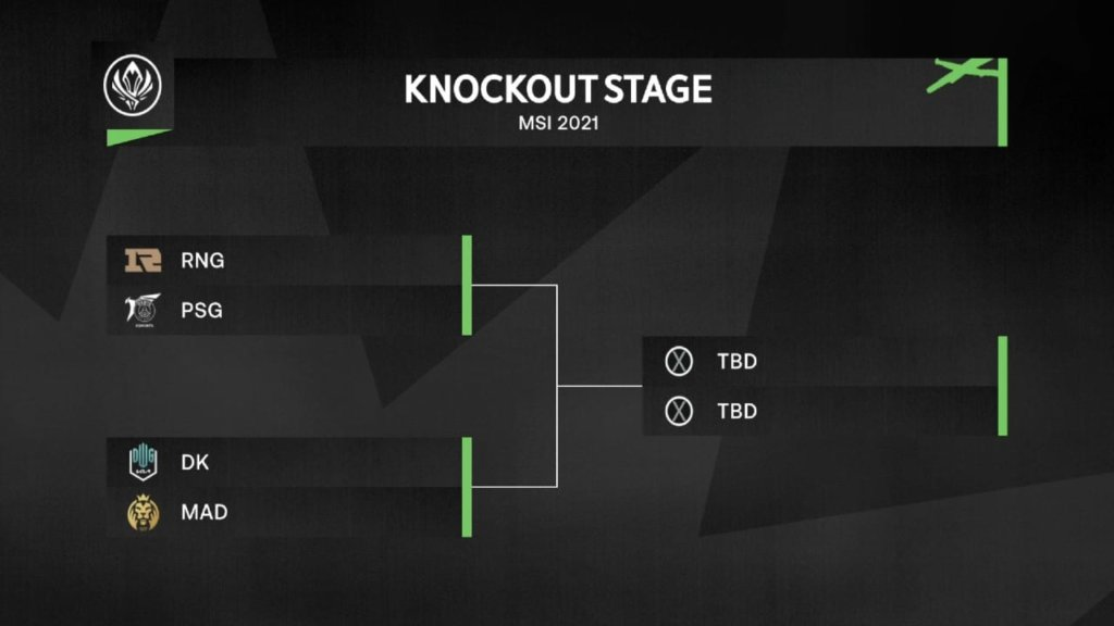 MSI-2021-knockout-stage
